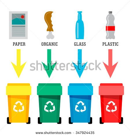 Essay on recycling the wasted